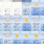 Kaj pa vreme na Hrvaškem!